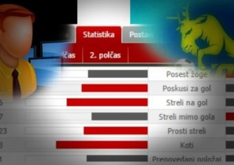 Statistika tekme
